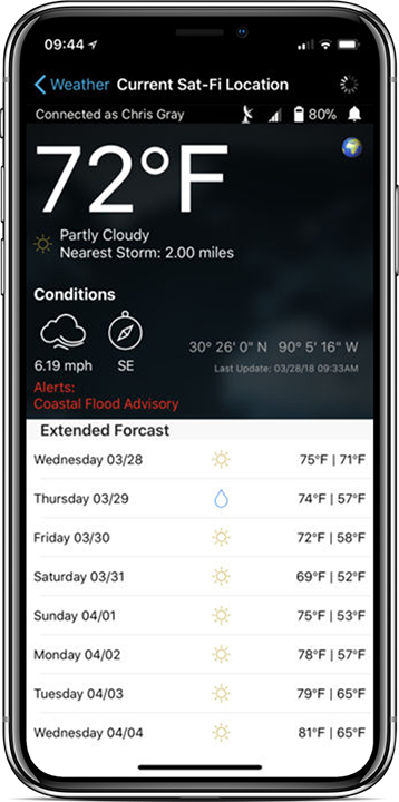 Sat-Fi2 App Weather Forecasts